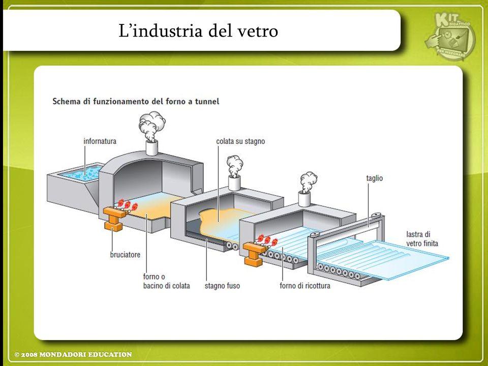 L'industria del vetro