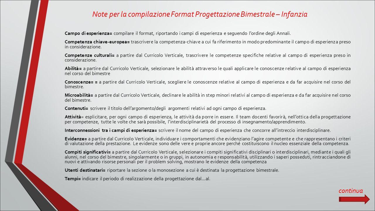 Note per la compilazione Format Progettazione Bimestrale – Infanzia Campo di esperienza= compilare il format, riportando i campi di esperienza e seguendo l'ordine degli Annali.