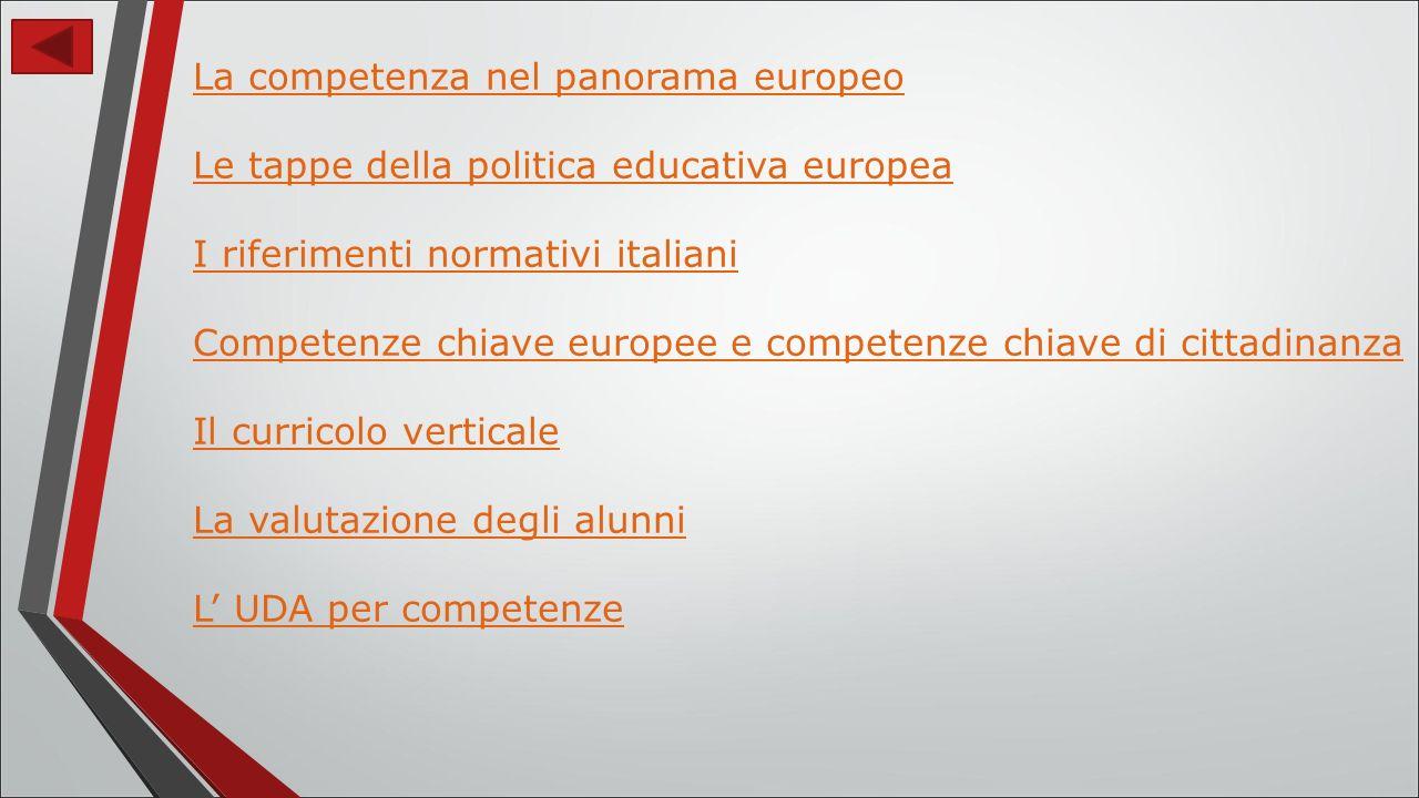 La competenza nel panorama europeo Le tappe della politica educativa europea I riferimenti normativi italiani Competenze chiave europee e competenze chiave di cittadinanza Il curricolo verticale La valutazione degli alunni L' UDA per competenze