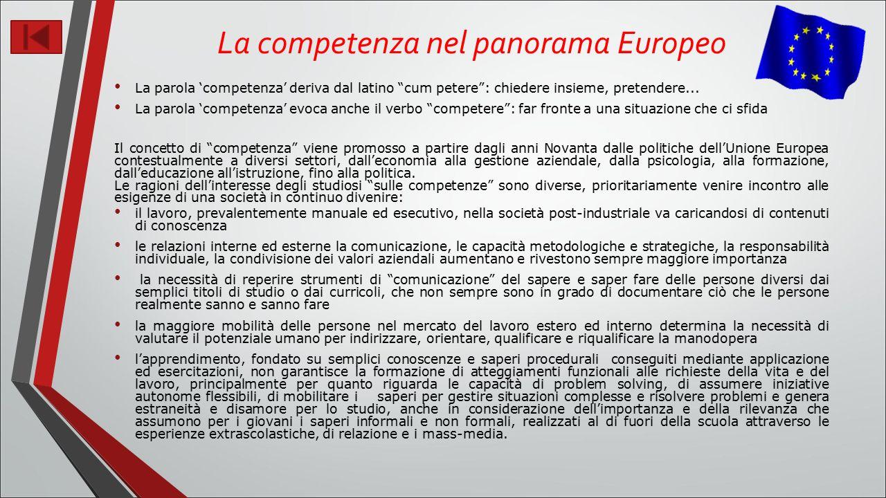 La competenza nel panorama Europeo La parola 'competenza' deriva dal latino cum petere : chiedere insieme, pretendere...