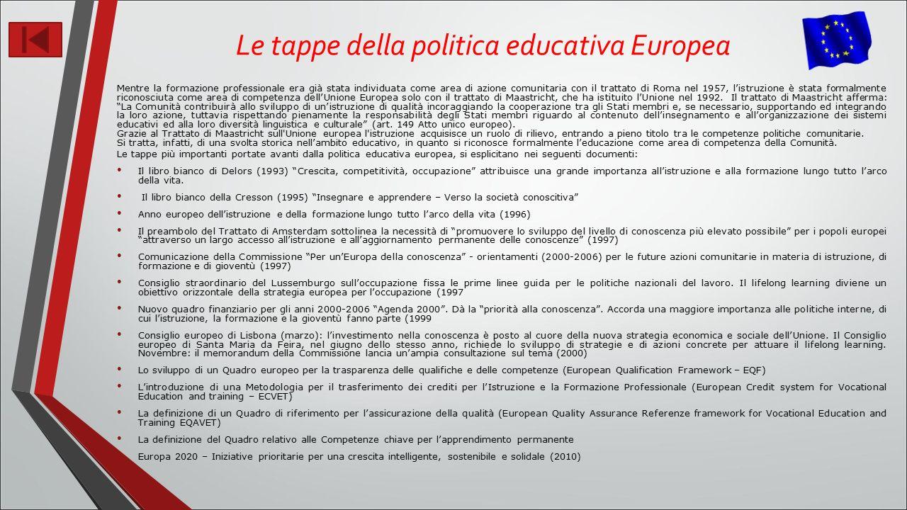 Le tappe della politica educativa Europea Mentre la formazione professionale era già stata individuata come area di azione comunitaria con il trattato di Roma nel 1957, l'istruzione è stata formalmente riconosciuta come area di competenza dell'Unione Europea solo con il trattato di Maastricht, che ha istituito l'Unione nel 1992.
