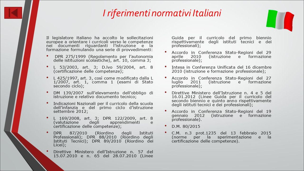 I riferimenti normativi Italiani Il legislatore italiano ha accolto le sollecitazioni europee a orientare i curricoli verso le competenze nei documenti riguardanti l'istruzione e la formazione formulando una serie di provvedimenti: DPR 275/1999 (Regolamento per l'autonomia delle istituzioni scolastiche), art.