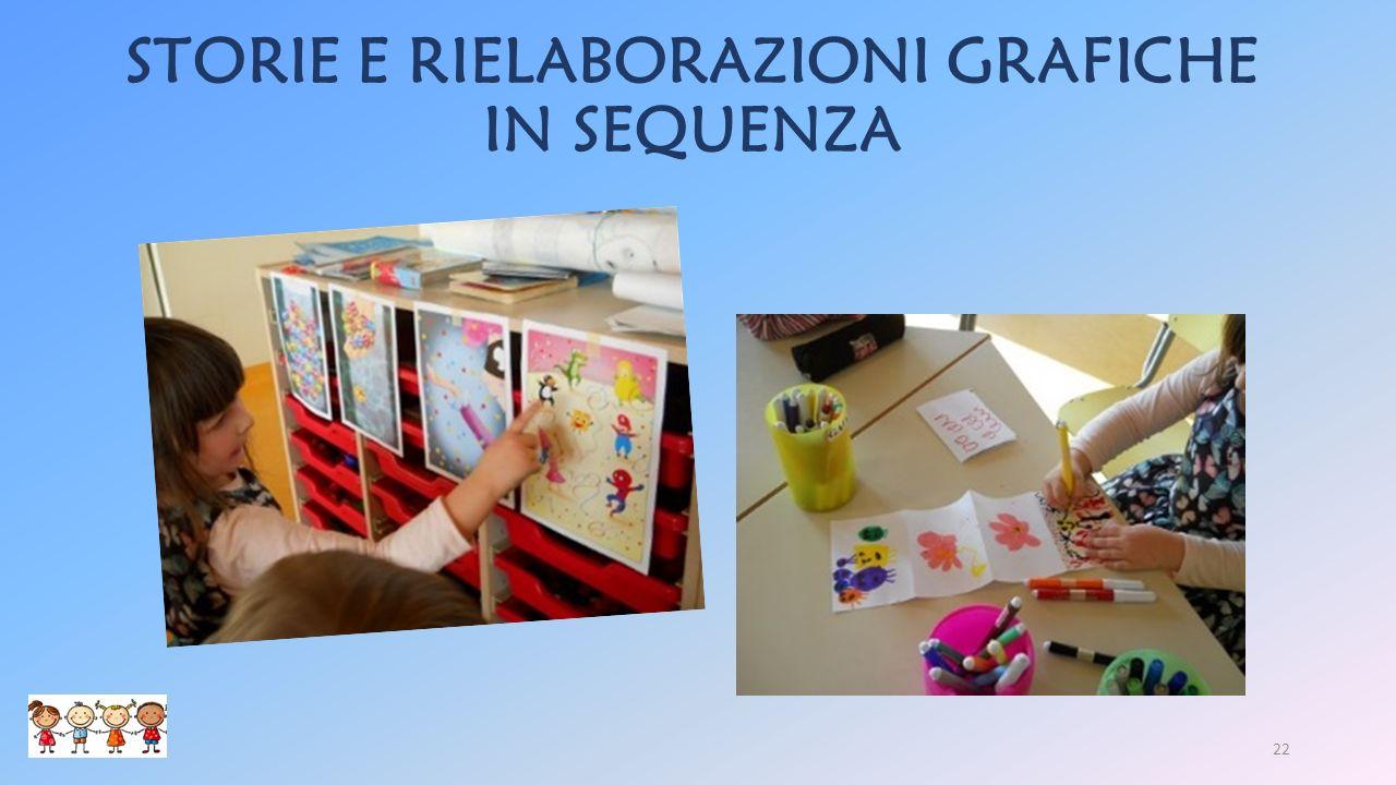 STORIE E RIELABORAZIONI GRAFICHE IN SEQUENZA 22