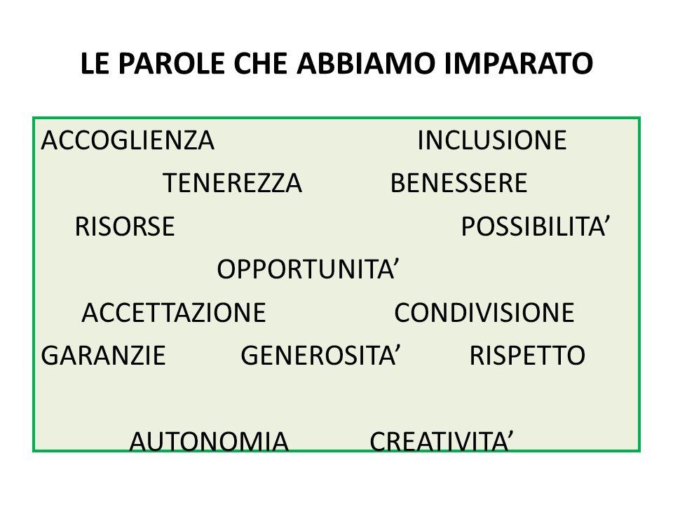 LE PAROLE CHE ABBIAMO IMPARATO ACCOGLIENZA INCLUSIONE TENEREZZA BENESSERE RISORSE POSSIBILITA' OPPORTUNITA' ACCETTAZIONE CONDIVISIONE GARANZIE GENEROSITA' RISPETTO AUTONOMIA CREATIVITA'