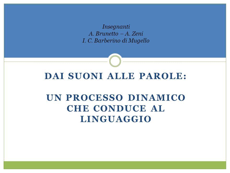 DAI SUONI ALLE PAROLE: UN PROCESSO DINAMICO CHE CONDUCE AL LINGUAGGIO Insegnanti A.