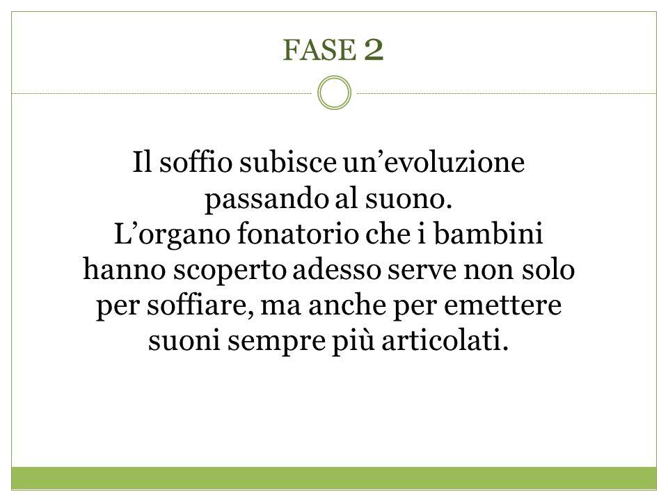 FASE 2 Il soffio subisce un'evoluzione passando al suono.