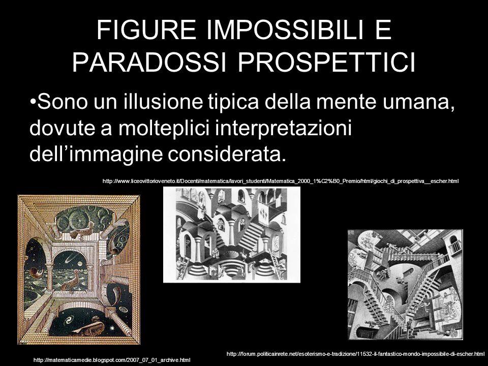 FIGURE IMPOSSIBILI E PARADOSSI PROSPETTICI Sono un illusione tipica della mente umana, dovute a molteplici interpretazioni dell'immagine considerata.