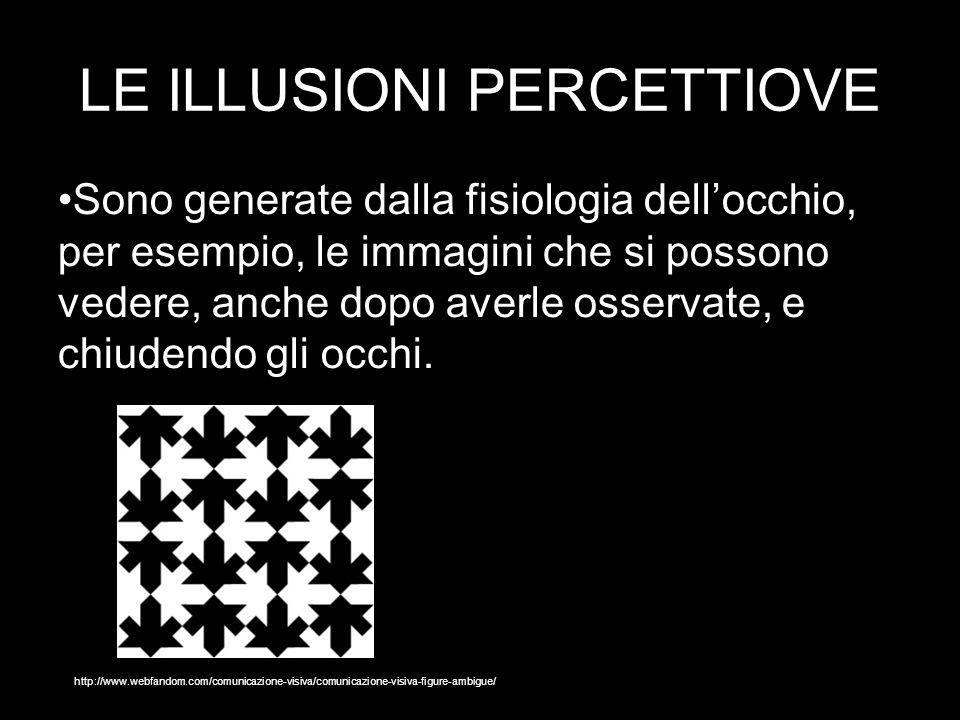 LE ILLUSIONI PERCETTIOVE Sono generate dalla fisiologia dell'occhio, per esempio, le immagini che si possono vedere, anche dopo averle osservate, e chiudendo gli occhi.