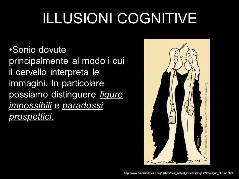 ILLUSIONI COGNITIVE Sonio dovute principalmente al modo i cui il cervello interpreta le immagini.