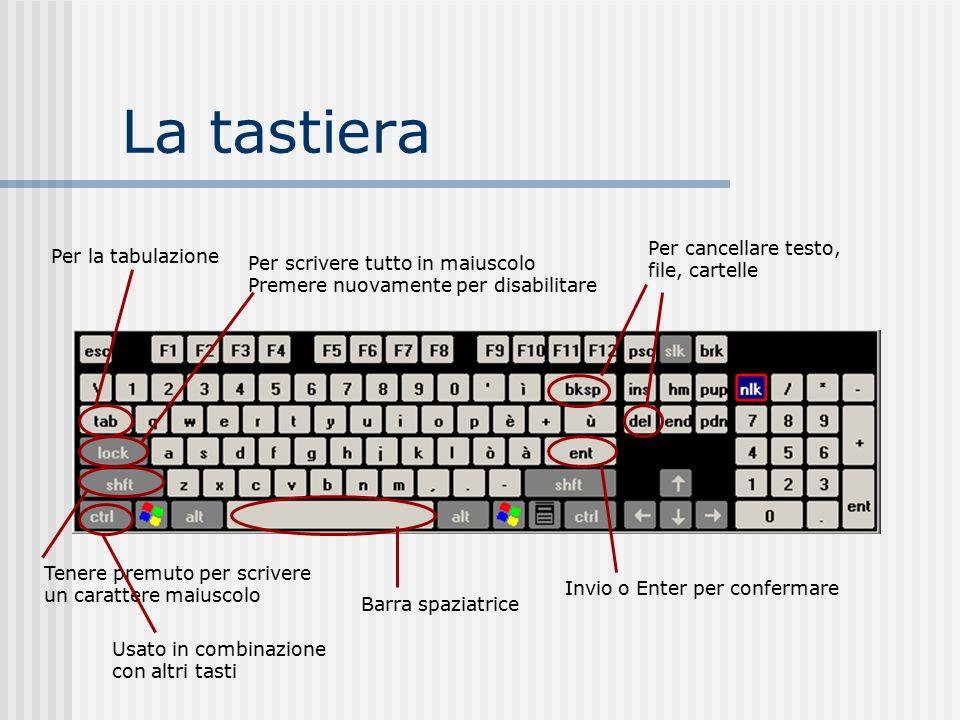 Il mouse Il pulsante sinistro è utilizzato per selezionare oggetti, parole e per il posizionamento del cursore Il pulsante destro serve per visualizzare il menù contestuale associato all'oggetto selezionato