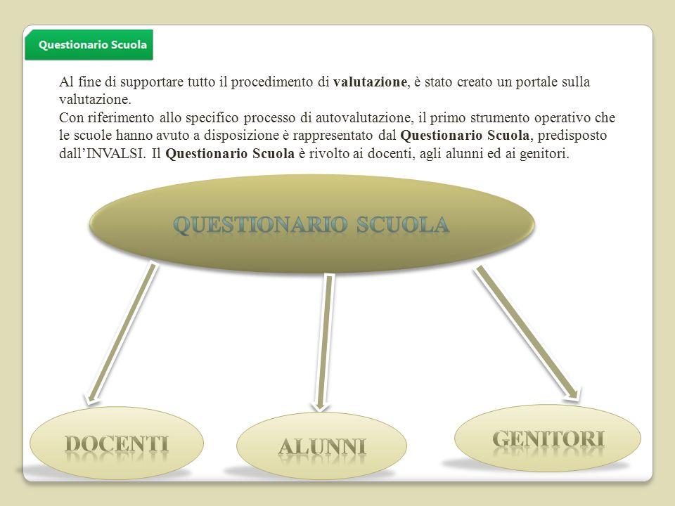 Al fine di supportare tutto il procedimento di valutazione, è stato creato un portale sulla valutazione.