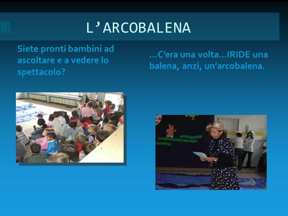 Progetto accoglienza Le insegnanti della scuola dell'infanzia di Cellatica presentano lo spettacolo A cura di G.