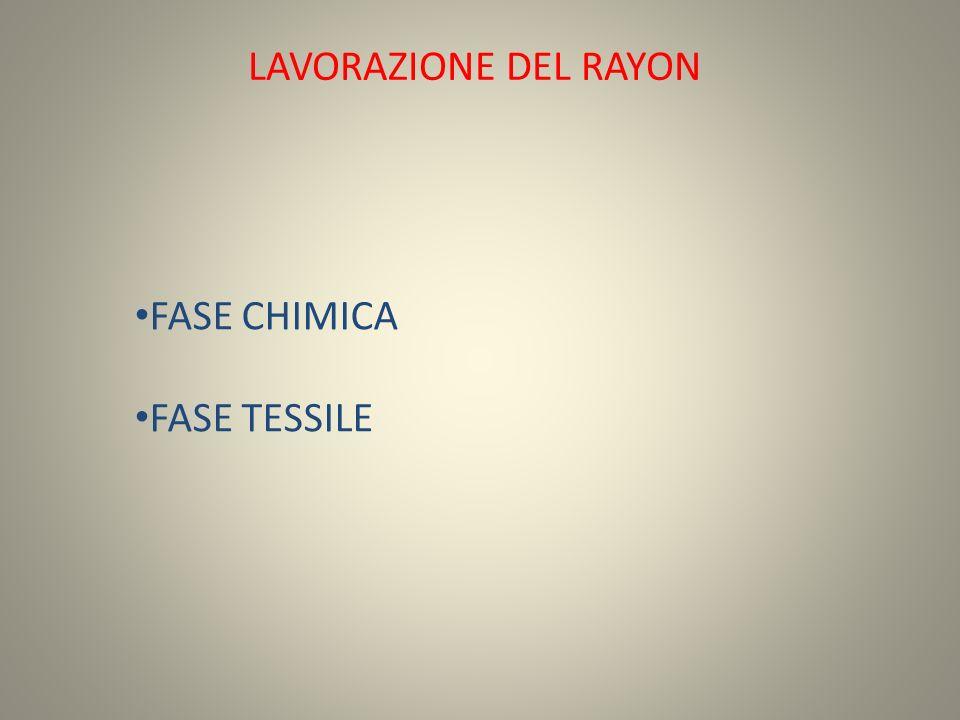 LAVORAZIONE DEL RAYON FASE CHIMICA FASE TESSILE