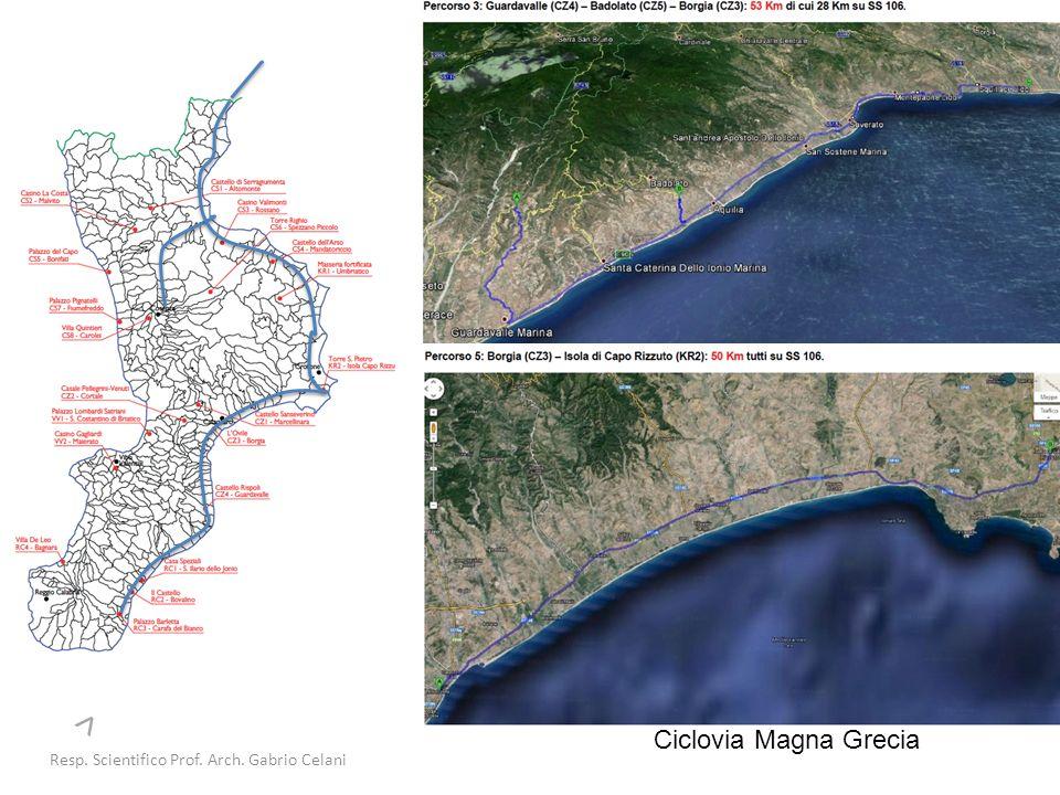 Resp. Scientifico Prof. Arch. Gabrio Celani > Ciclovia Magna Grecia