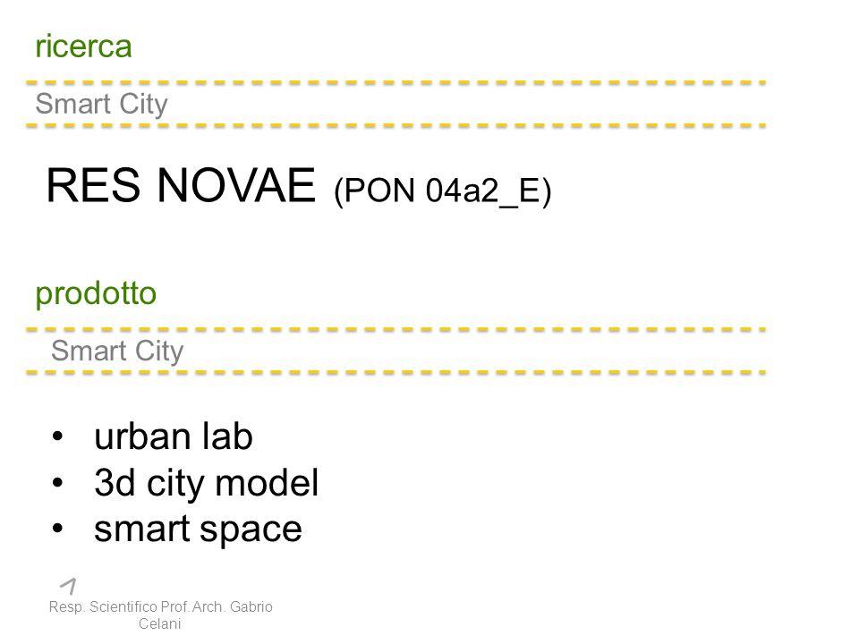 ricerca Smart City RES NOVAE (PON 04a2_E) prodotto Smart City urban lab 3d city model smart space Resp.