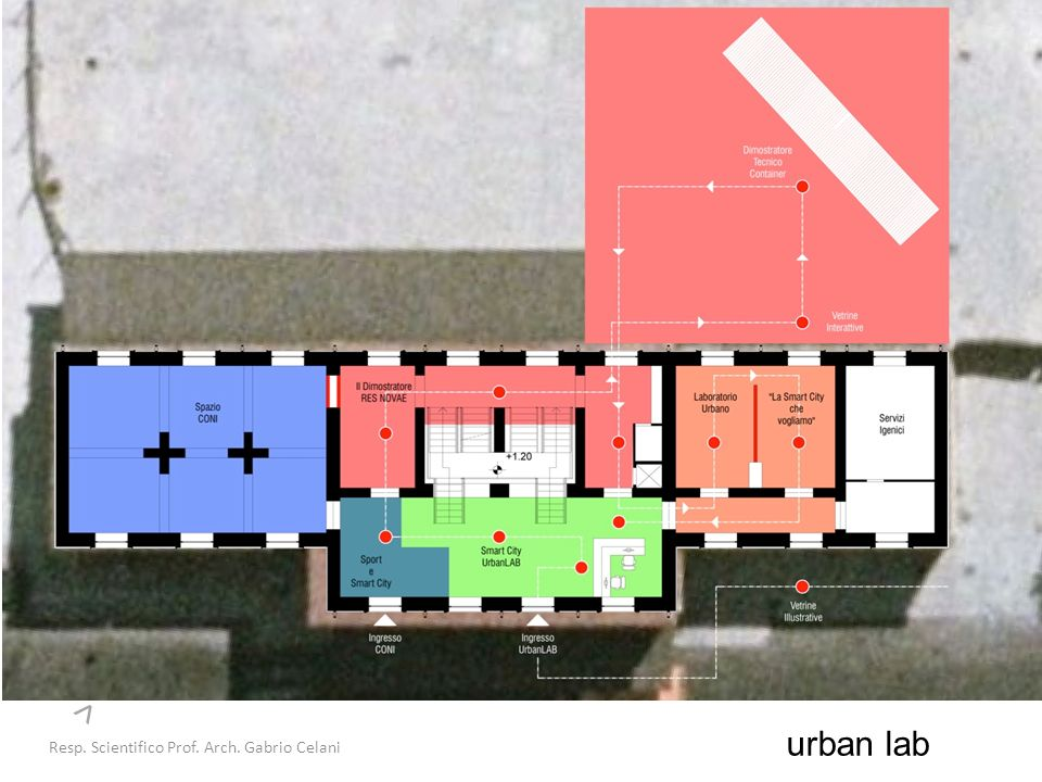 urban lab Resp. Scientifico Prof. Arch. Gabrio Celani >