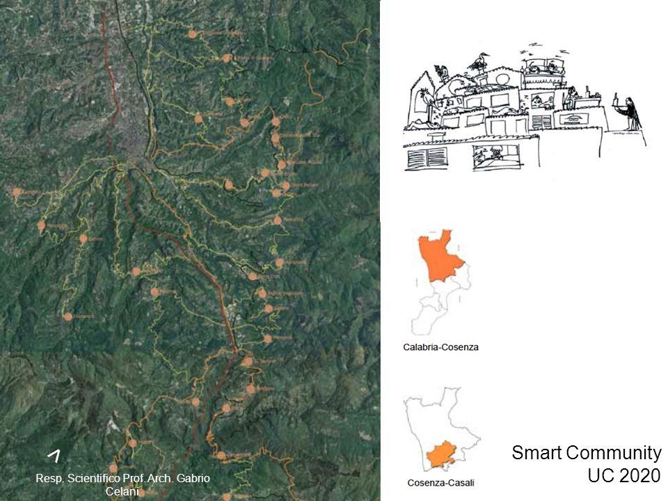 > Smart Community UC 2020