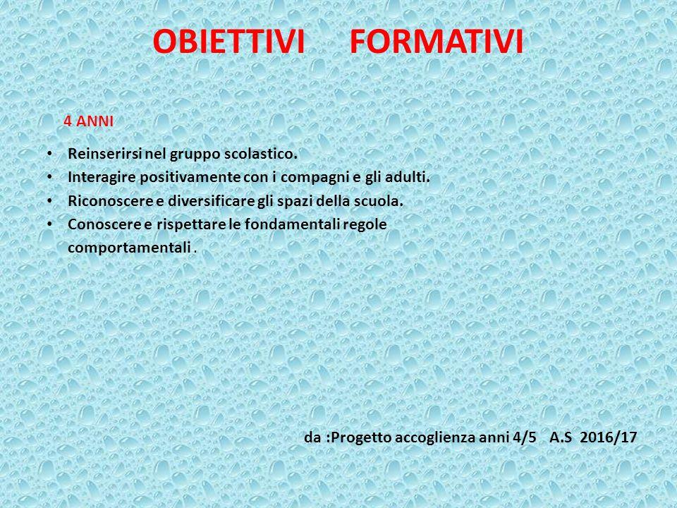 OBIETTIVI FORMATIVI 4 ANNI Reinserirsi nel gruppo scolastico.