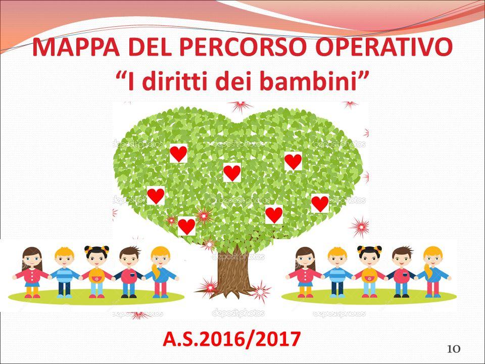 MAPPA DEL PERCORSO OPERATIVO I diritti dei bambini A.S.2016/2017 10