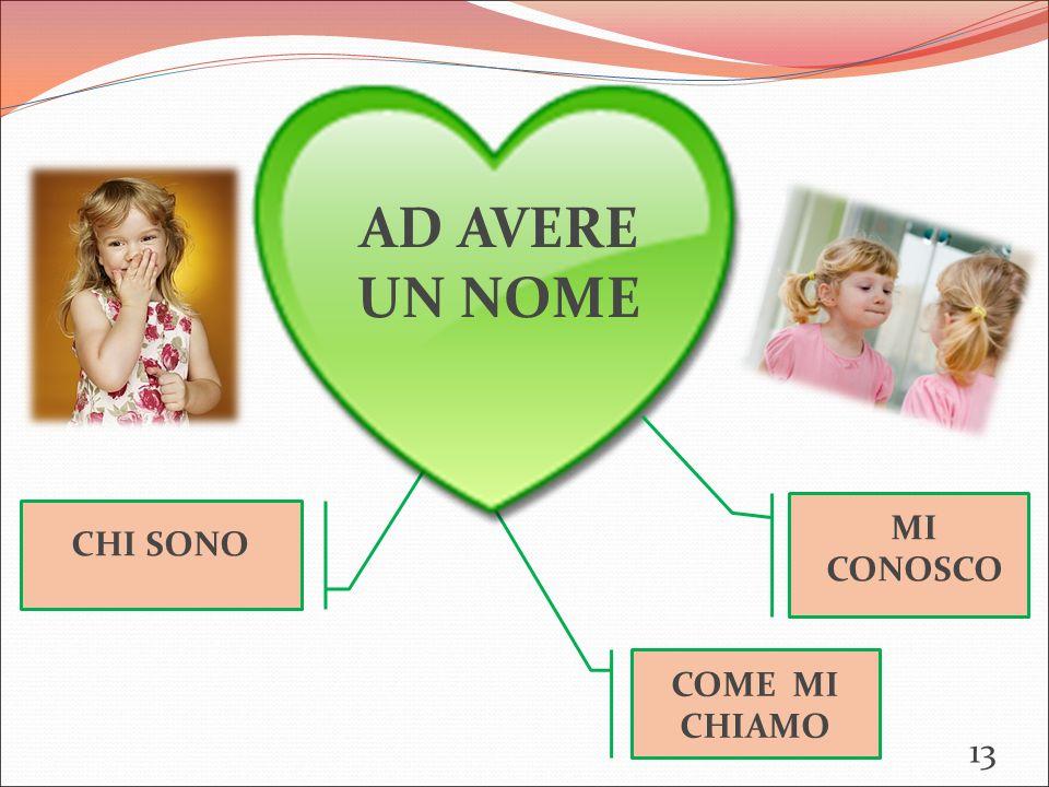 COME MI CHIAMO CHI SONO AD AVERE UN NOME MI CONOSCO 13
