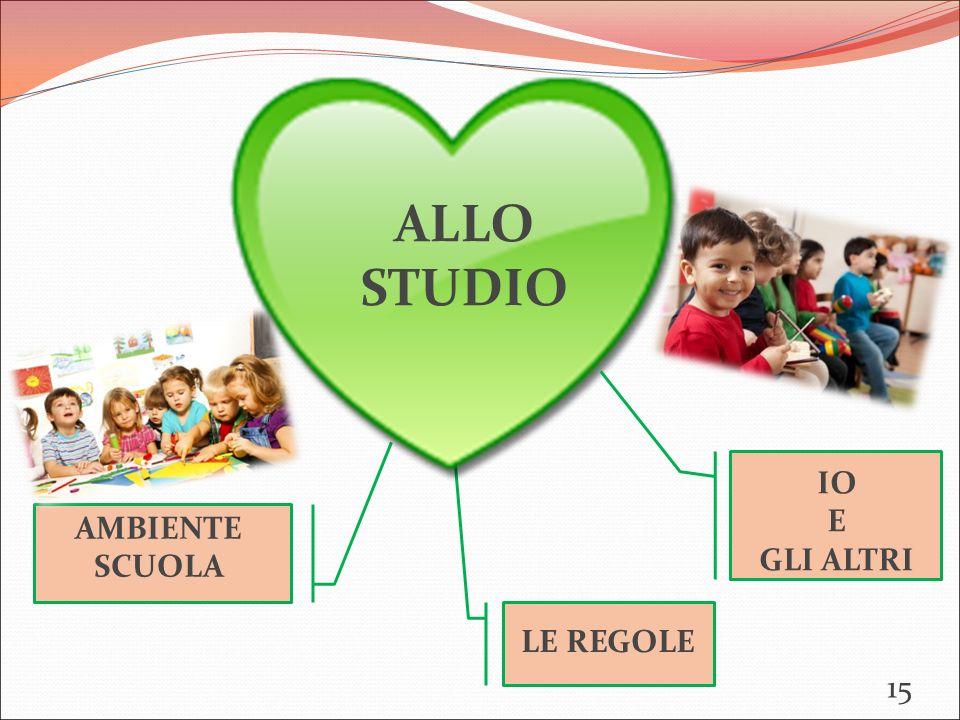 LE REGOLE AMBIENTE SCUOLA ALLO STUDIO IO E GLI ALTRI 15