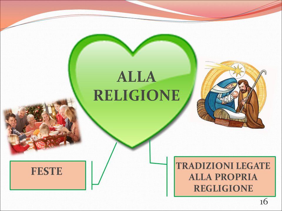 FESTE ALLA RELIGIONE TRADIZIONI LEGATE ALLA PROPRIA REGLIGIONE 16