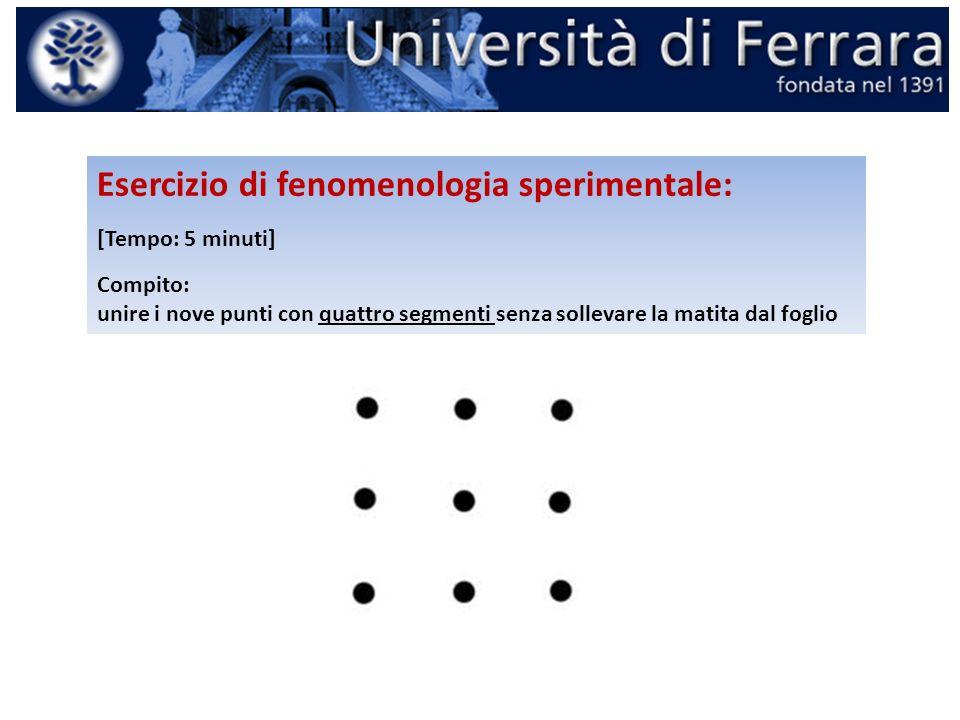 Esercizio di fenomenologia sperimentale: [Tempo: 5 minuti] Compito: unire i nove punti con quattro segmenti senza sollevare la matita dal foglio