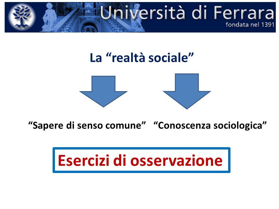 Esercizi di osservazione La realtà sociale Conoscenza sociologica Sapere di senso comune