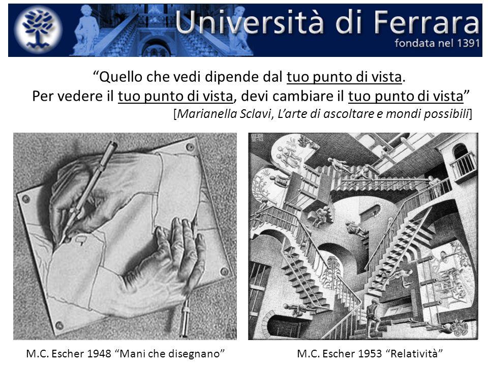 M.C. Escher 1948 Mani che disegnano M.C.