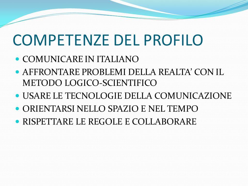 COMPETENZE DEL PROFILO COMUNICARE IN ITALIANO AFFRONTARE PROBLEMI DELLA REALTA' CON IL METODO LOGICO-SCIENTIFICO USARE LE TECNOLOGIE DELLA COMUNICAZIONE ORIENTARSI NELLO SPAZIO E NEL TEMPO RISPETTARE LE REGOLE E COLLABORARE