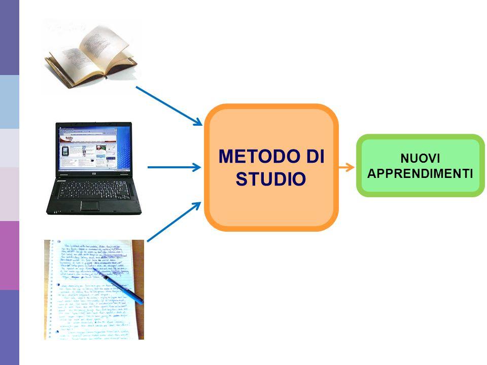 METODO DI STUDIO NUOVI APPRENDIMENTI