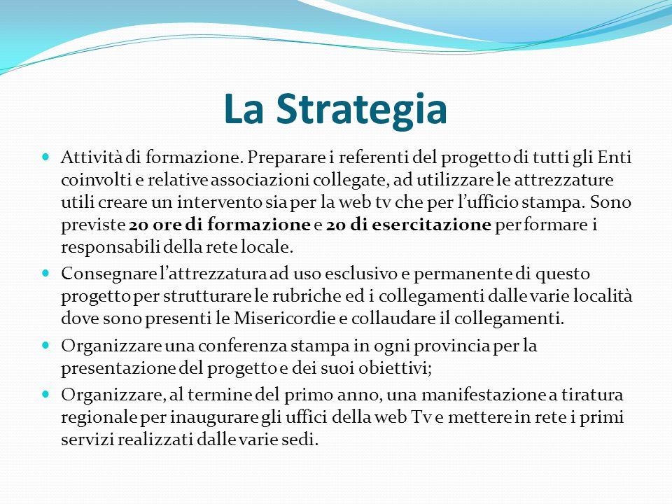 La Strategia Attività di formazione.