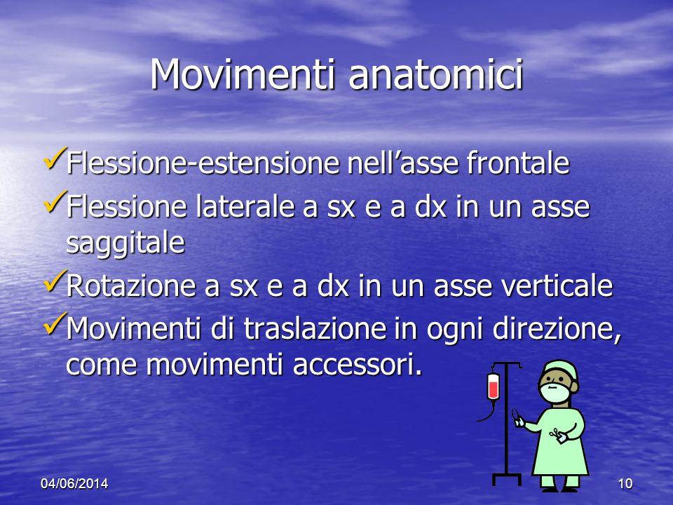 04/06/201410 Movimenti anatomici Flessione-estensione nellasse frontale Flessione-estensione nellasse frontale Flessione laterale a sx e a dx in un as
