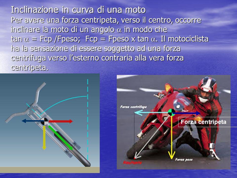 Inclinazione in curva di una moto Per avere una forza centripeta, verso il centro, occorre inclinare la moto di un angolo  in modo che tan  = Fcp /Fpeso; Fcp = Fpeso x tan .