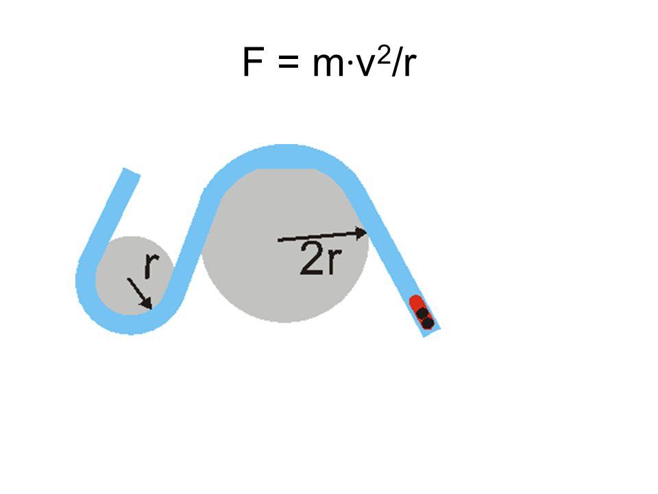 F = m ∙ v 2 /r