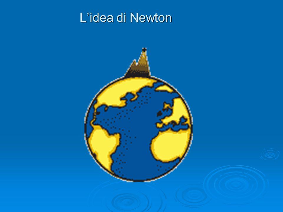 L'idea di Newton