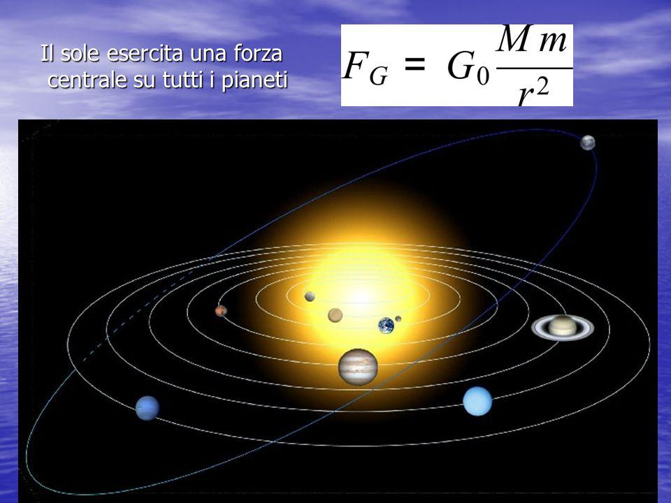 1 velocità cosmica