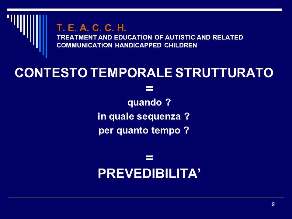 9 T. E. A. C. C. H. TREATMENT AND EDUCATION OF AUTISTIC AND RELATED COMMUNICATION HANDICAPPED CHILDREN CONTESTO TEMPORALE STRUTTURATO = quando ? in qu