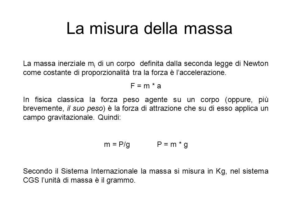 La misura della massa La massa inerziale m i di un corpo definita dalla seconda legge di Newton come costante di proporzionalità tra la forza è l'accelerazione.