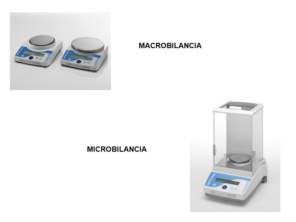 MACROBILANCIA MICROBILANCIA