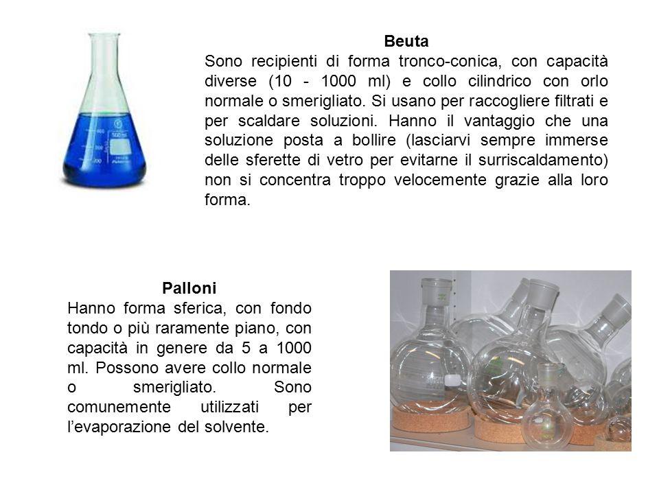Beuta Sono recipienti di forma tronco-conica, con capacità diverse (10 - 1000 ml) e collo cilindrico con orlo normale o smerigliato.