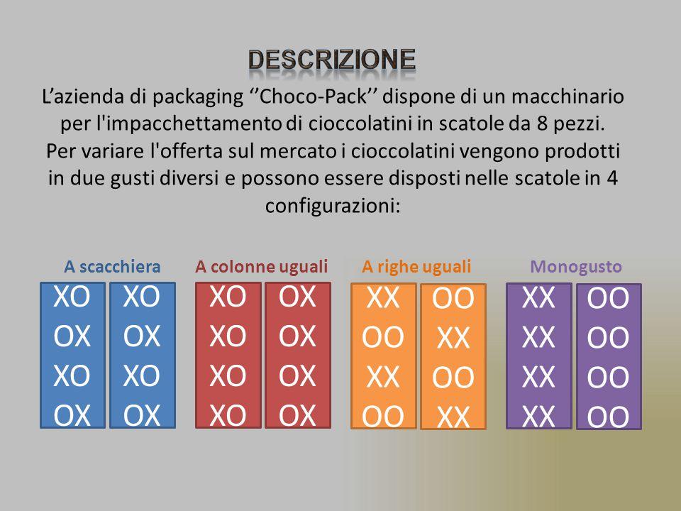 L'azienda di packaging ''Choco-Pack'' dispone di un macchinario per l impacchettamento di cioccolatini in scatole da 8 pezzi.