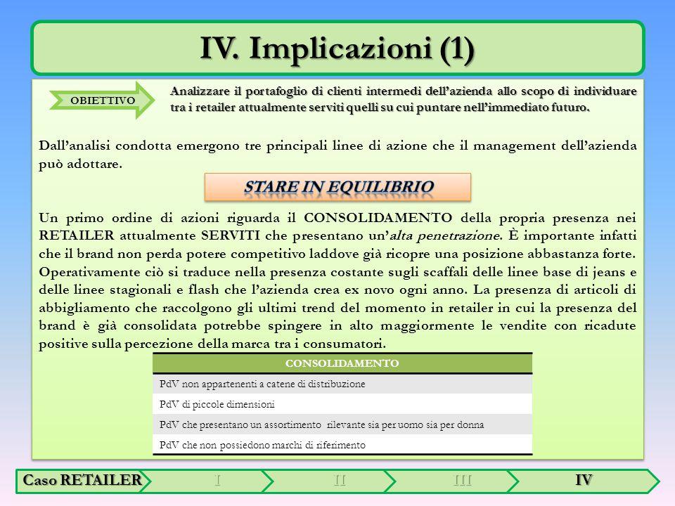 IV. Implicazioni (1) Dall'analisi condotta emergono tre principali linee di azione che il management dell'azienda può adottare. Un primo ordine di azi
