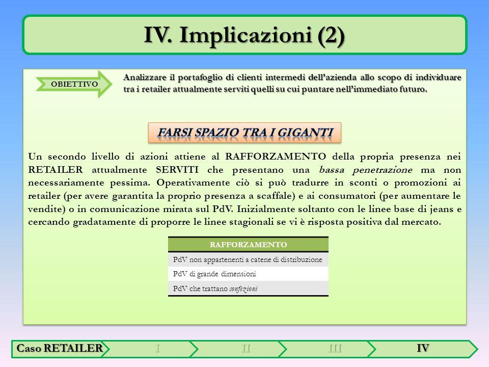 IV. Implicazioni (2) Un secondo livello di azioni attiene al RAFFORZAMENTO della propria presenza nei RETAILER attualmente SERVITI che presentano una
