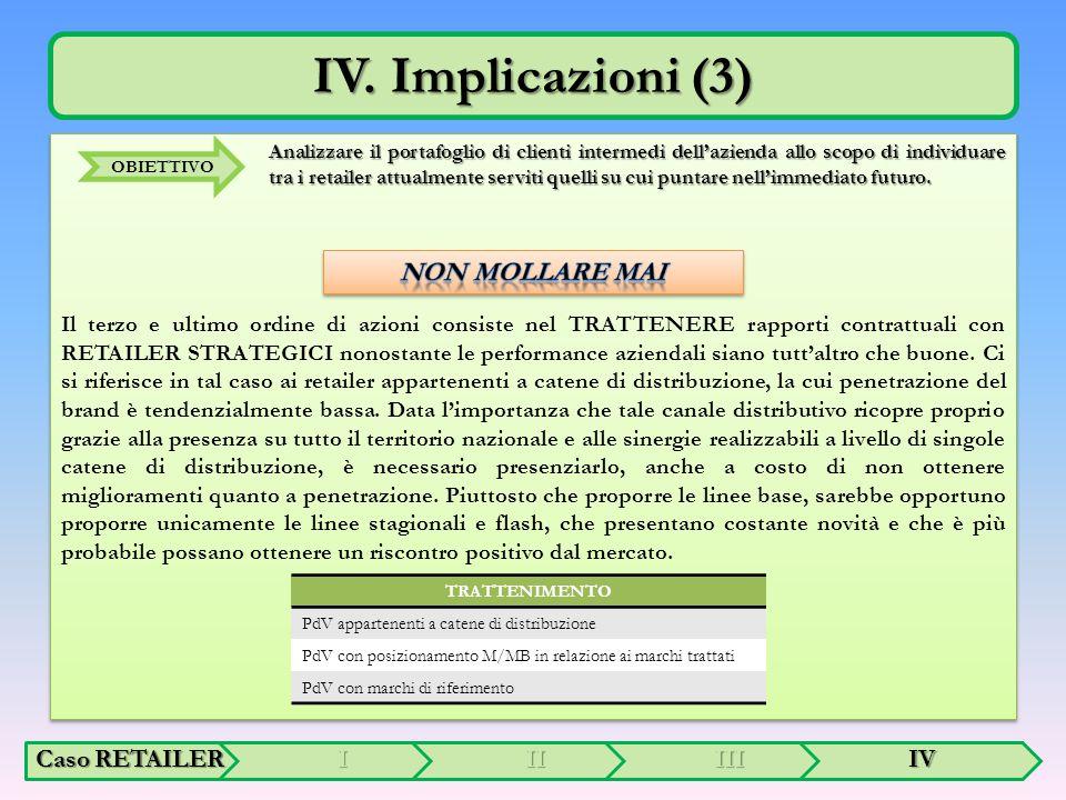 IV. Implicazioni (3) Il terzo e ultimo ordine di azioni consiste nel TRATTENERE rapporti contrattuali con RETAILER STRATEGICI nonostante le performanc
