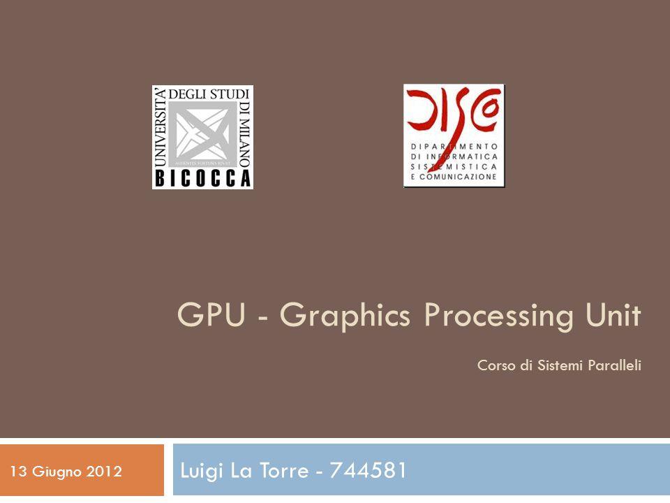 Outline  Introduzione  Evoluzione nel tempo  Hardware GPU  Fermi  Kepler  Conclusioni