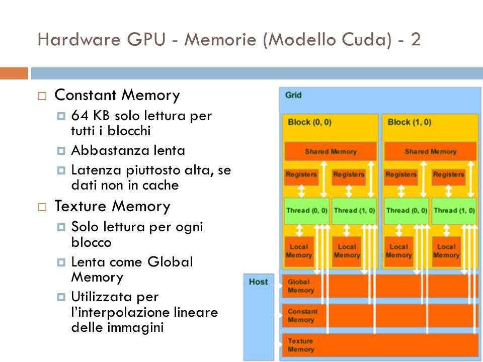 Architettura Fermi - 1  512 CUDA core  4 GPC (Graphic Processing Cluster)  16 SM  768 KB L2 Cache  4 Raster Engine  1581 GFLOPs  244 W