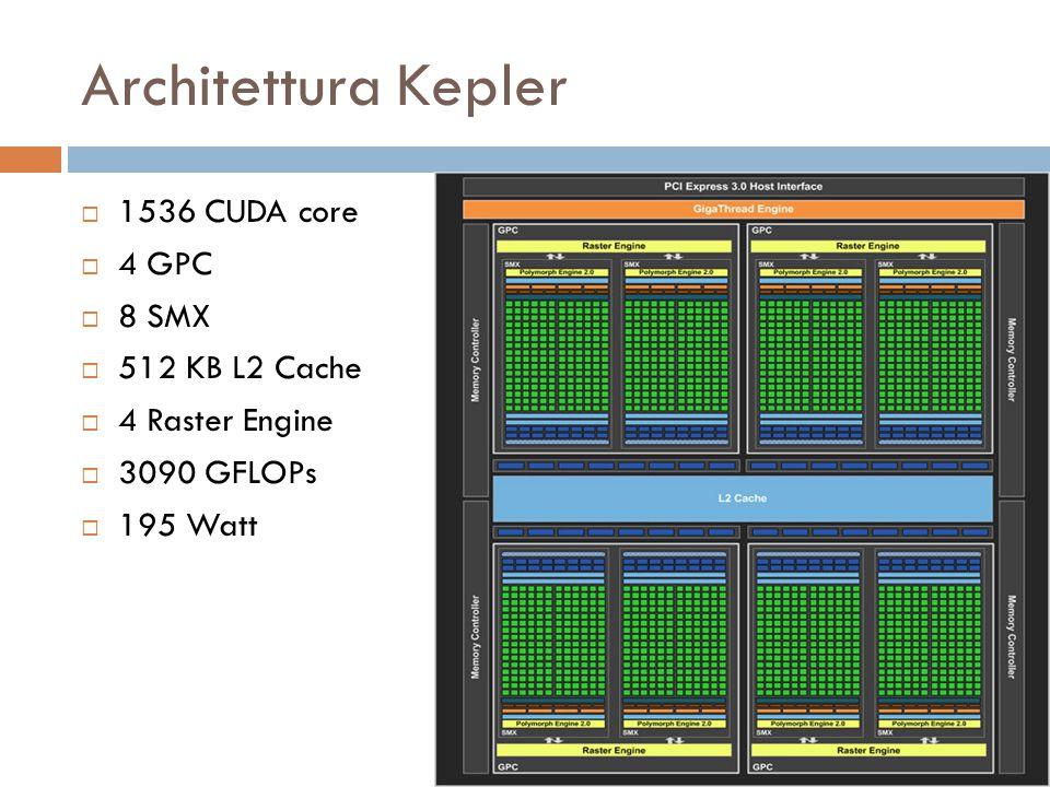 Architettura Kepler  1536 CUDA core  4 GPC  8 SMX  512 KB L2 Cache  4 Raster Engine  3090 GFLOPs  195 Watt