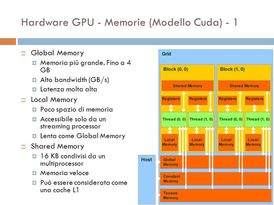 Hardware GPU - Memorie (Modello Cuda) - 2  Constant Memory  64 KB solo lettura per tutti i blocchi  Abbastanza lenta  Latenza piuttosto alta, se dati non in cache  Texture Memory  Solo lettura per ogni blocco  Lenta come Global Memory  Utilizzata per l'interpolazione lineare delle immagini