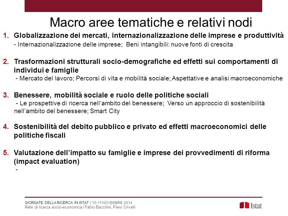 Macro aree tematiche e relativi nodi 1.Globalizzazione dei mercati, internazionalizzazione delle imprese e produttività - Internazionalizzazione delle